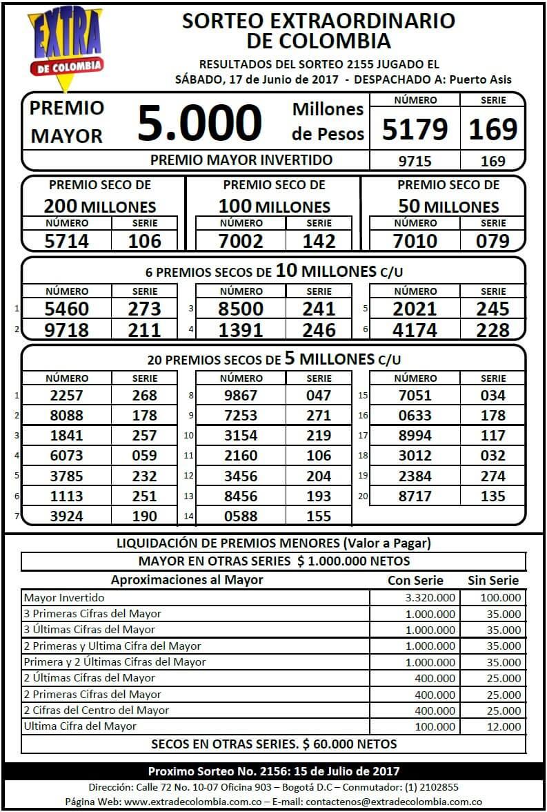 resultados loterias colombianas